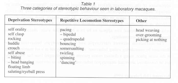 abnormal psychology term paper topics